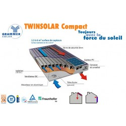 TWINSOLAR compact 2.0