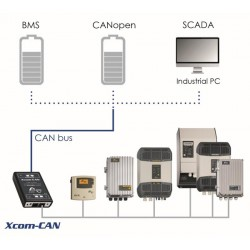 Studer Xcom-CAN